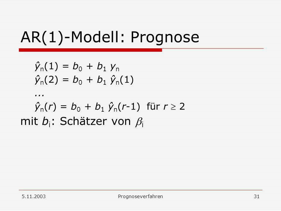 AR(1)-Modell: Prognose