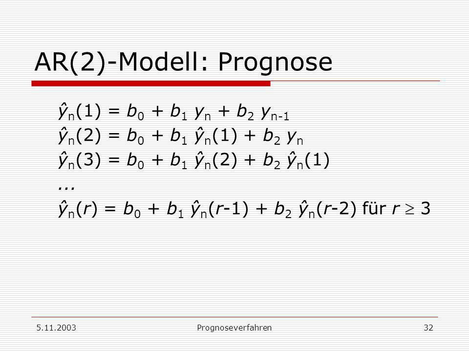AR(2)-Modell: Prognose