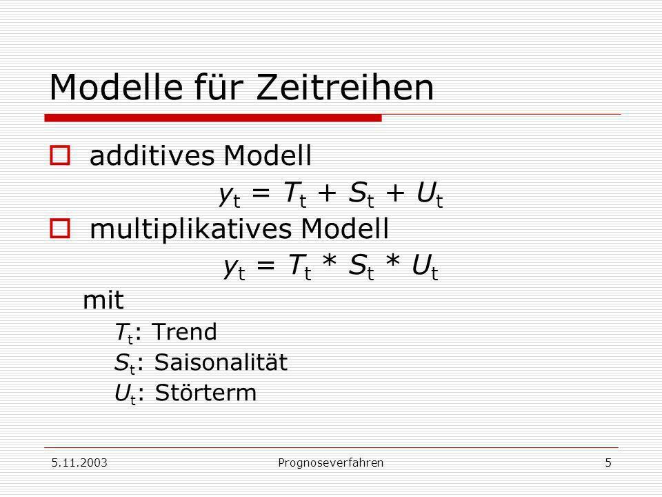 Modelle für Zeitreihen