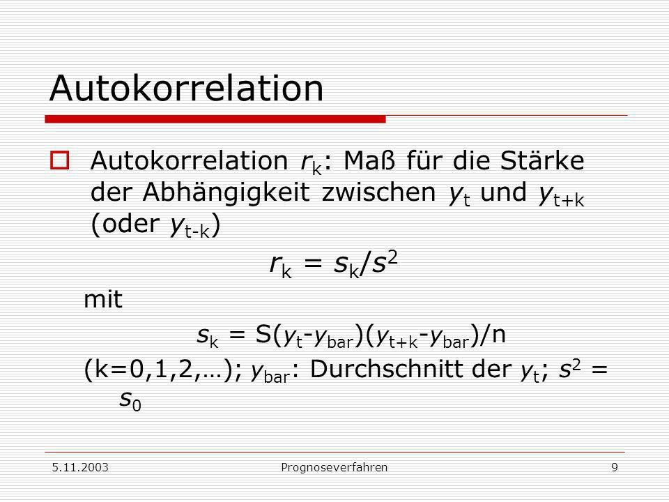 sk = S(yt-ybar)(yt+k-ybar)/n