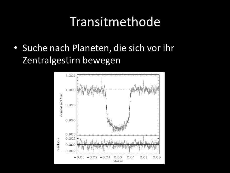 Transitmethode Suche nach Planeten, die sich vor ihr Zentralgestirn bewegen