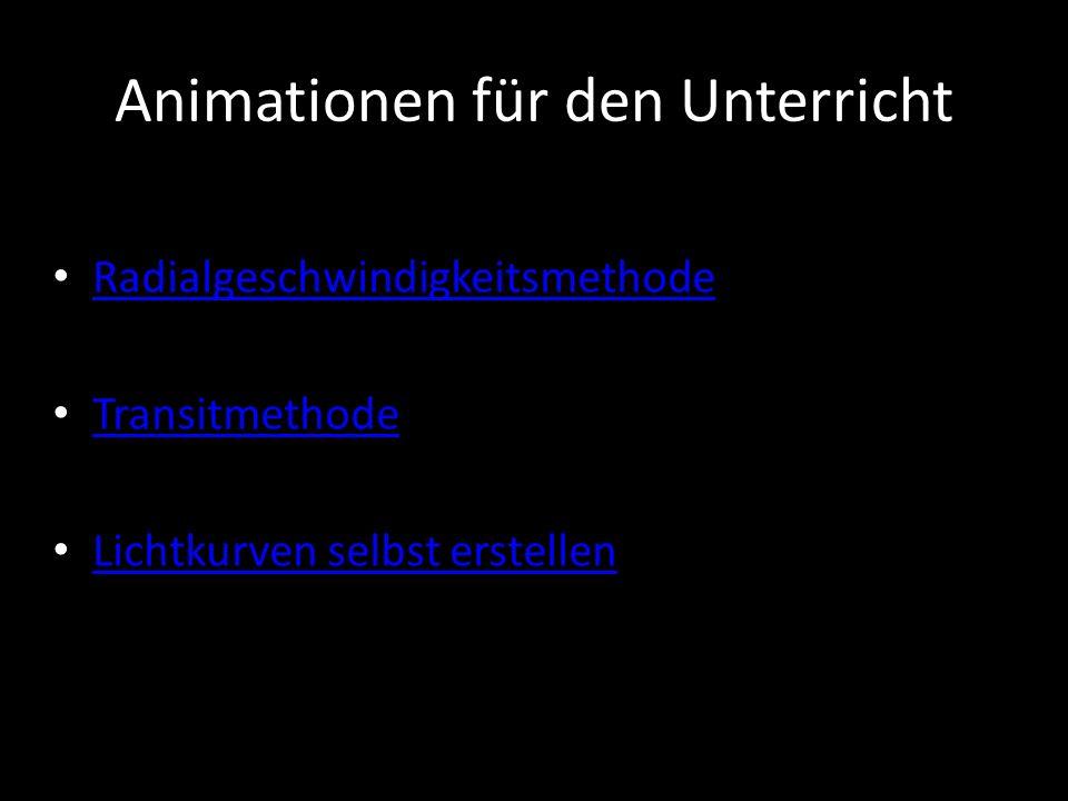 Animationen für den Unterricht