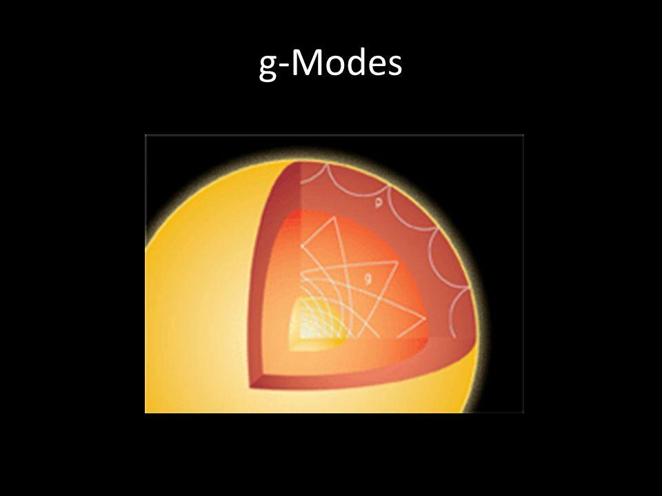 g-Modes
