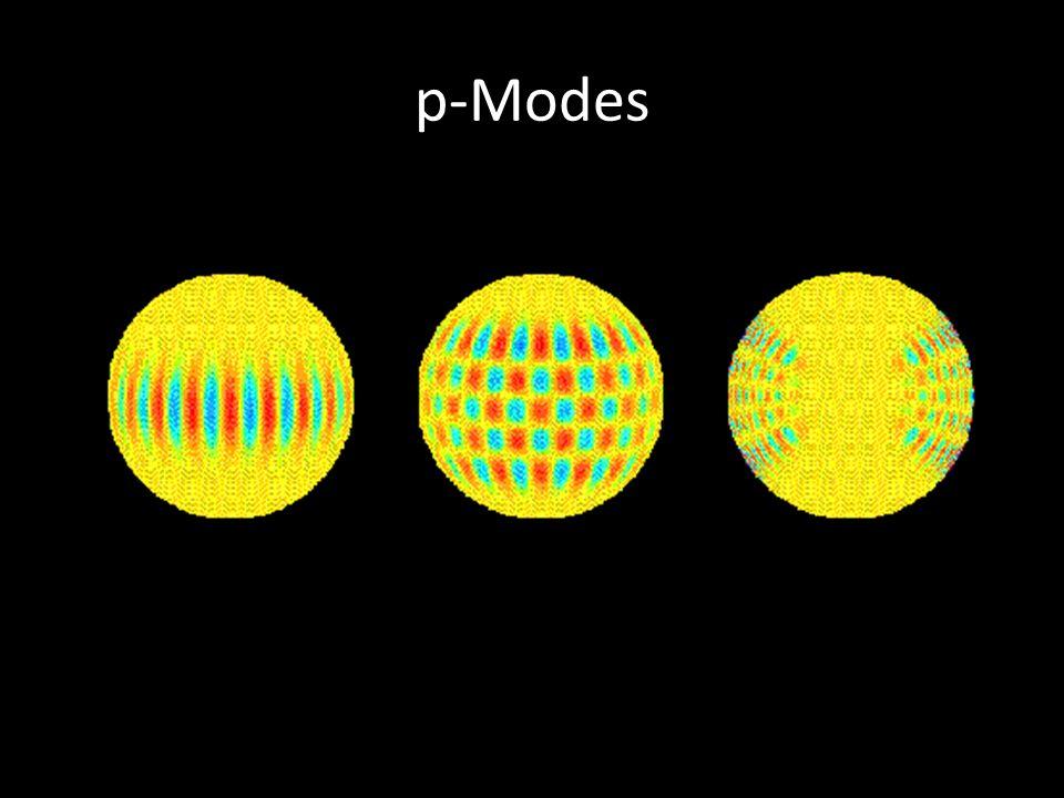 p-Modes