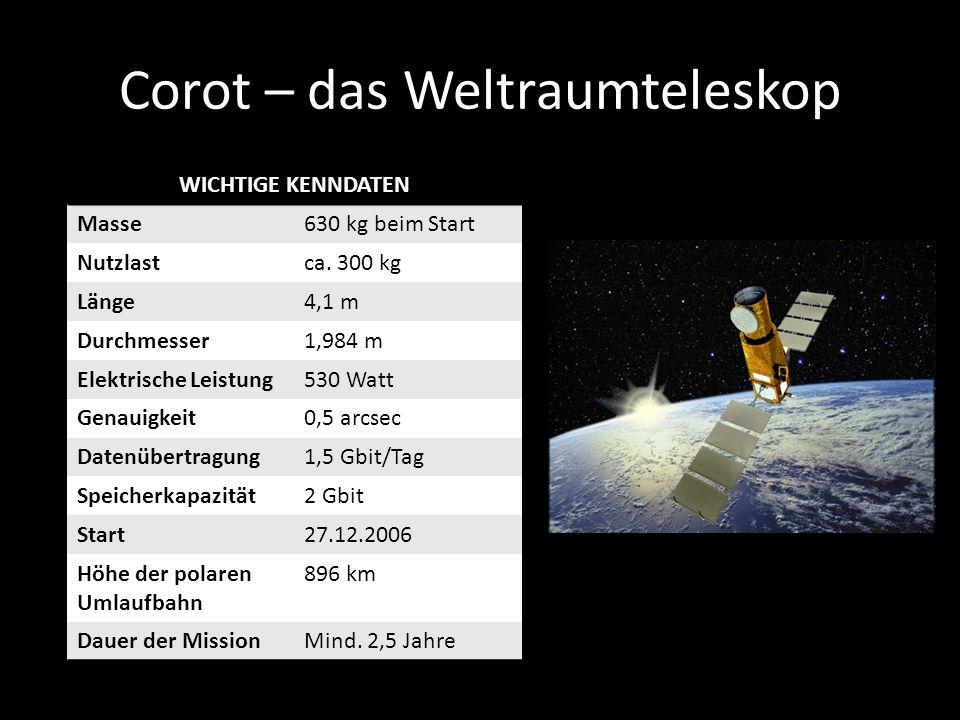 Corot – das Weltraumteleskop