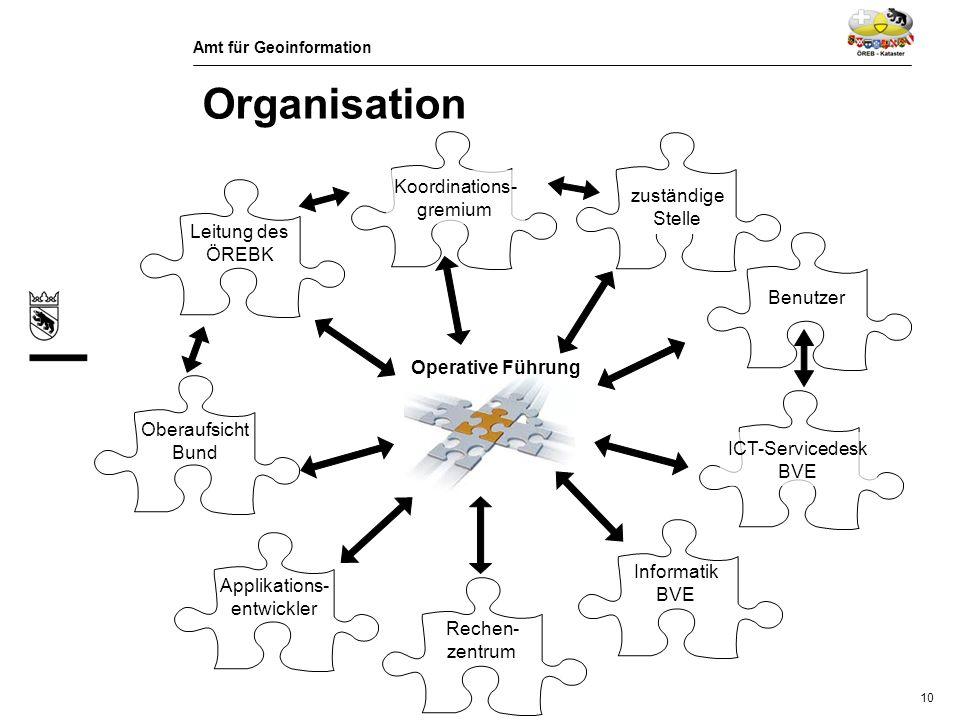 Organisation Koordinations- gremium zuständige Stelle Leitung des