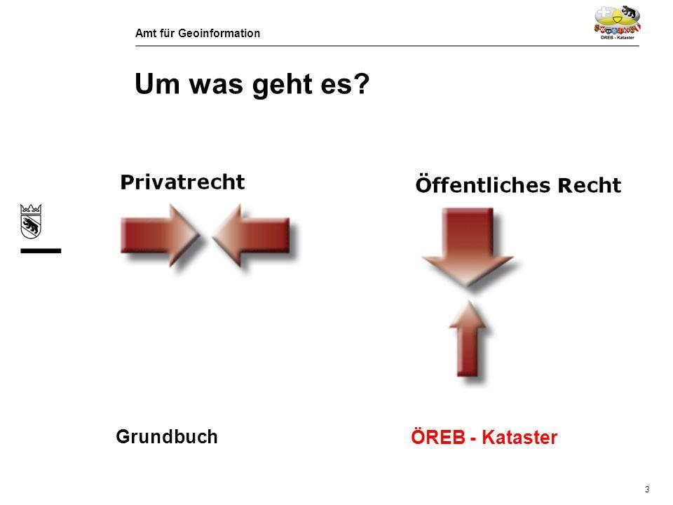 Um was geht es Grundbuch ÖREB - Kataster