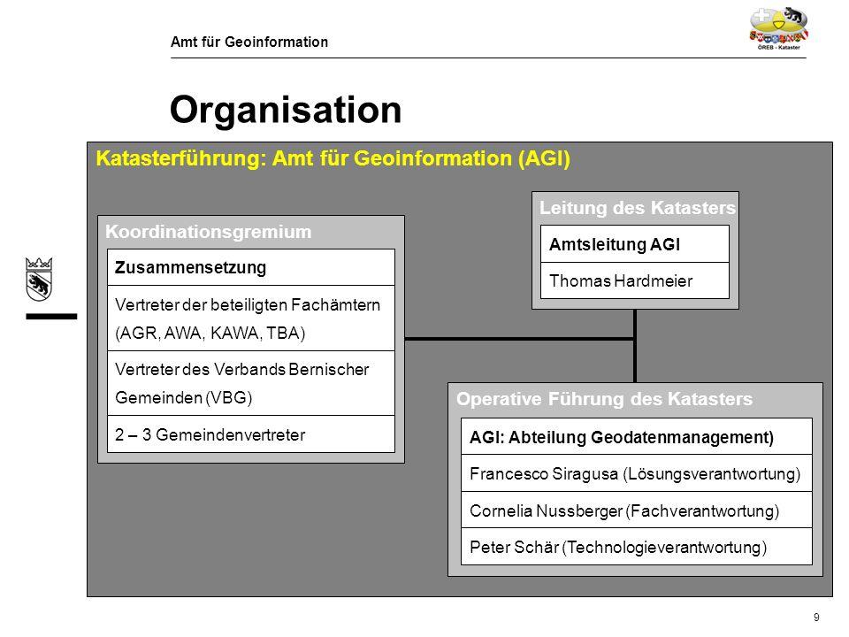 Organisation Katasterführung: Amt für Geoinformation (AGI)