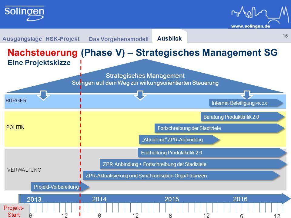 Nachsteuerung (Phase V) – Strategisches Management SG