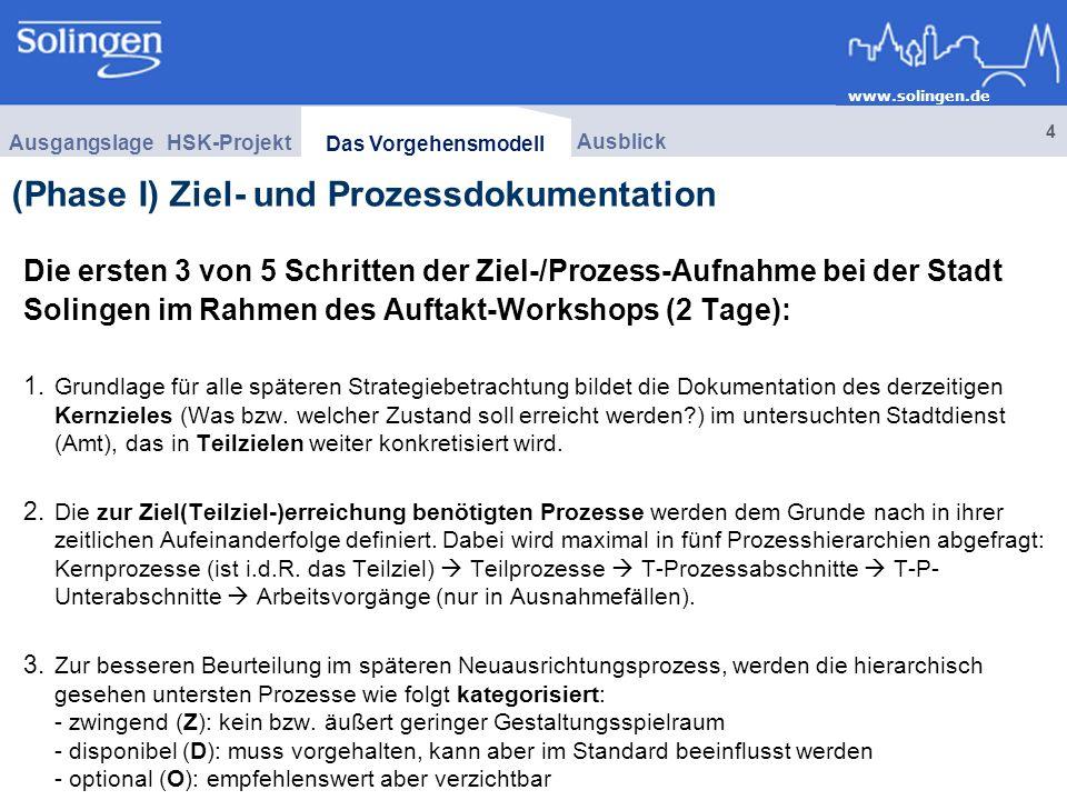 (Phase I) Ziel- und Prozessdokumentation