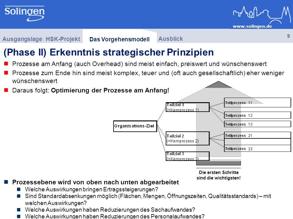 (Phase II) Erkenntnis strategischer Prinzipien