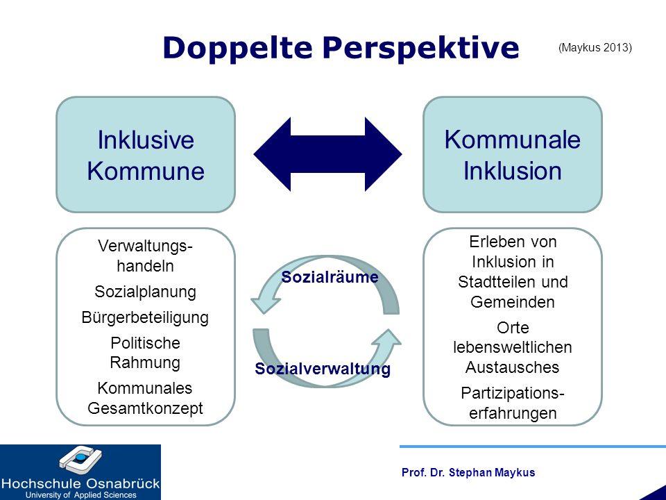 Doppelte Perspektive Inklusive Kommune Kommunale Inklusion