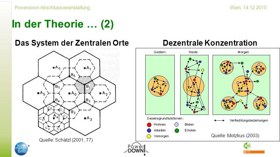In der Theorie … (2) Das System der Zentralen Orte