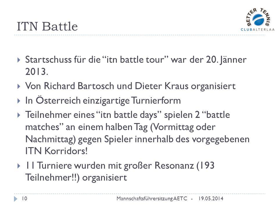 ITN Battle Startschuss für die itn battle tour war der 20. Jänner 2013. Von Richard Bartosch und Dieter Kraus organisiert.