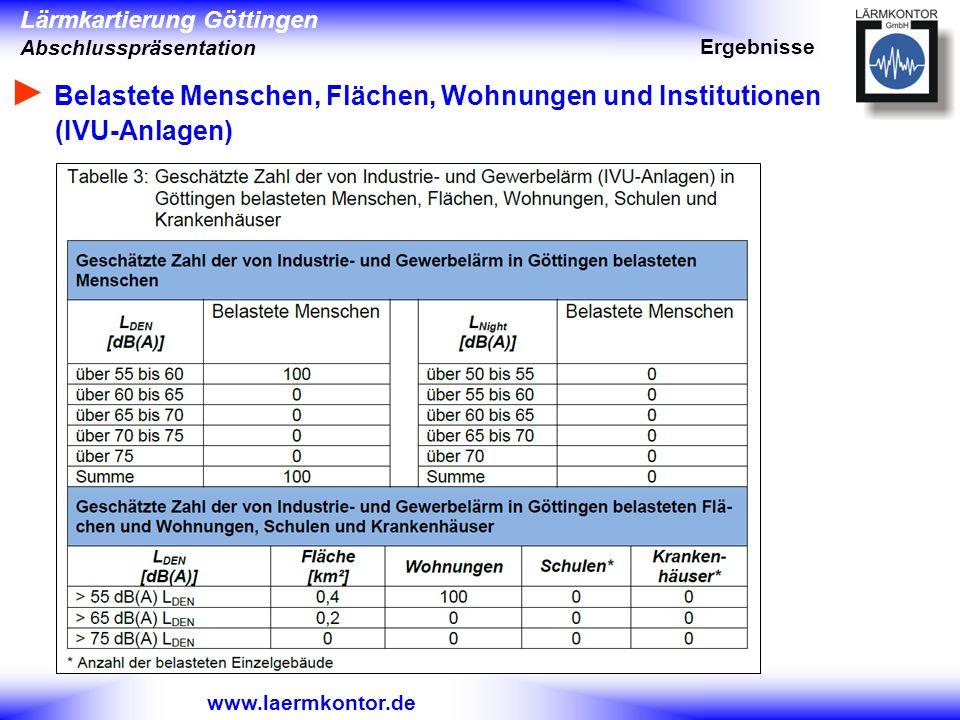 Ergebnisse ► Belastete Menschen, Flächen, Wohnungen und Institutionen (IVU-Anlagen)