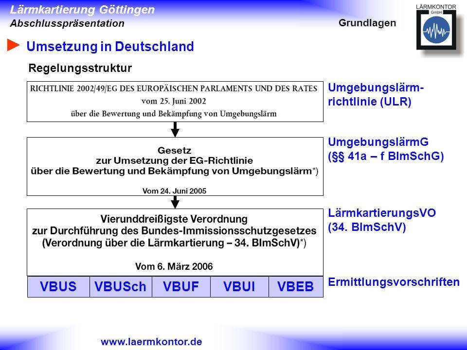 ► Umsetzung in Deutschland