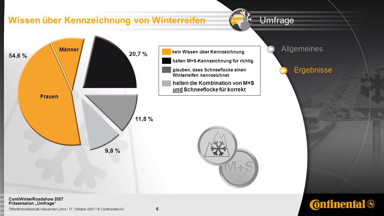 Wissen über Kennzeichnung von Winterreifen Umfrage