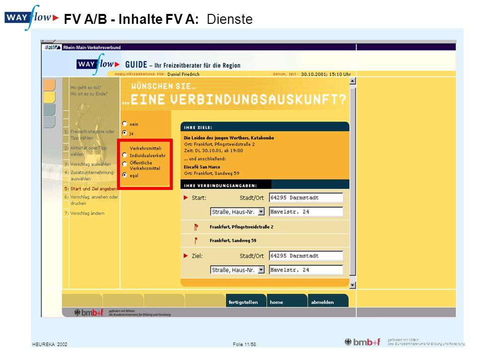 FV A/B - Inhalte FV A: Dienste