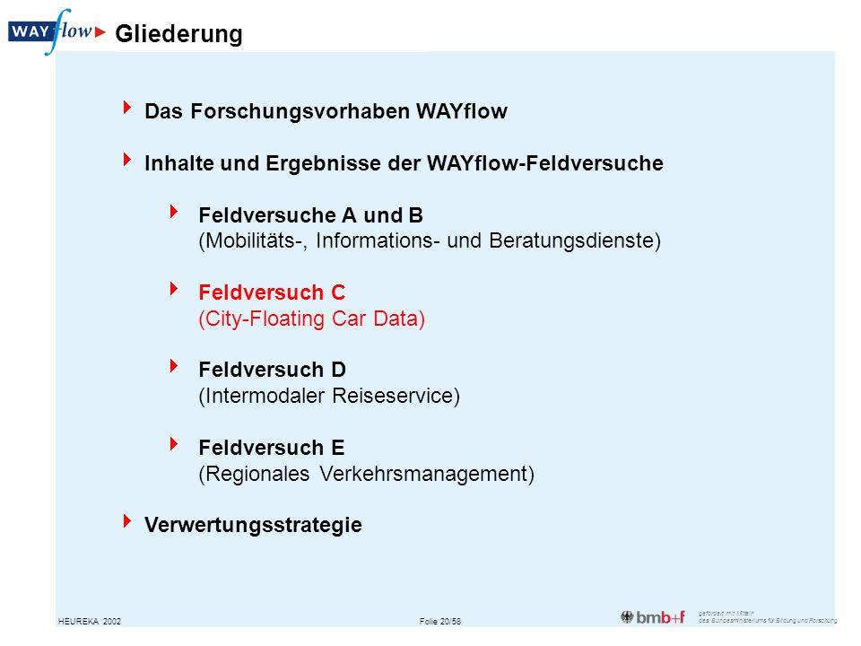 Gliederung Das Forschungsvorhaben WAYflow