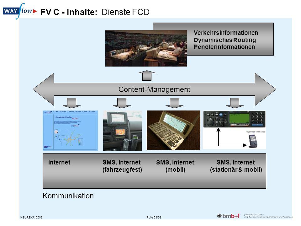 FV C - Inhalte: Dienste FCD