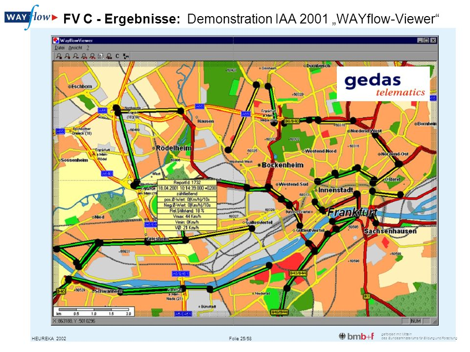 "FV C - Ergebnisse: Demonstration IAA 2001 ""WAYflow-Viewer"