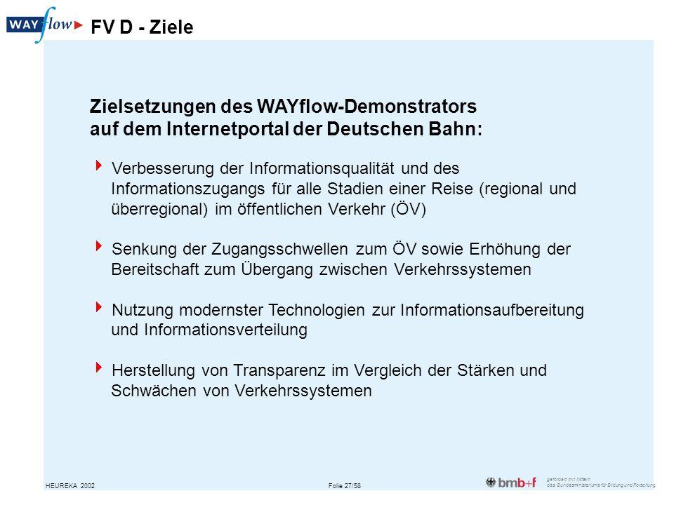 FV D - Ziele Zielsetzungen des WAYflow-Demonstrators auf dem Internetportal der Deutschen Bahn: