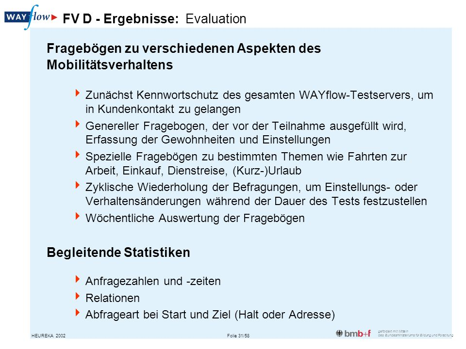 FV D - Ergebnisse: Evaluation