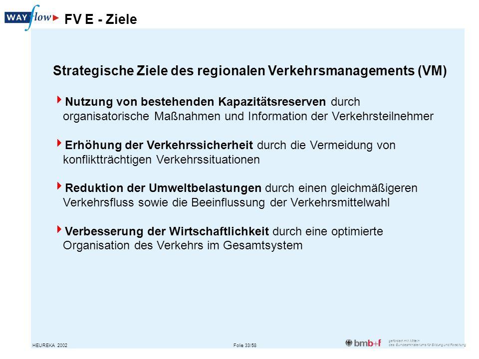 Strategische Ziele des regionalen Verkehrsmanagements (VM)