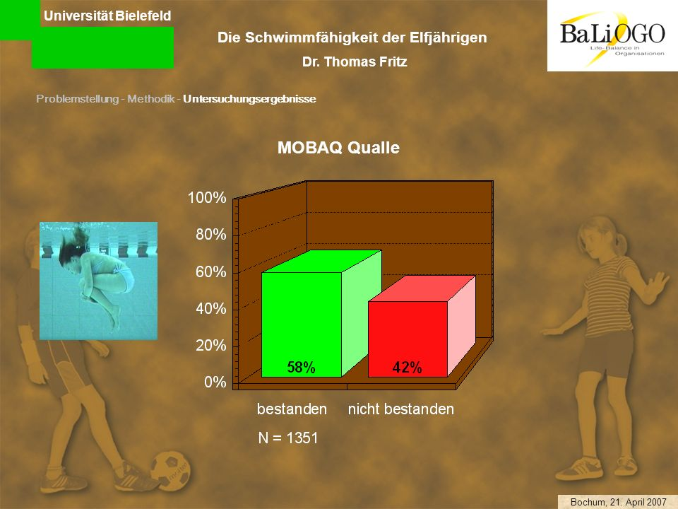 Problemstellung - Methodik - Untersuchungsergebnisse