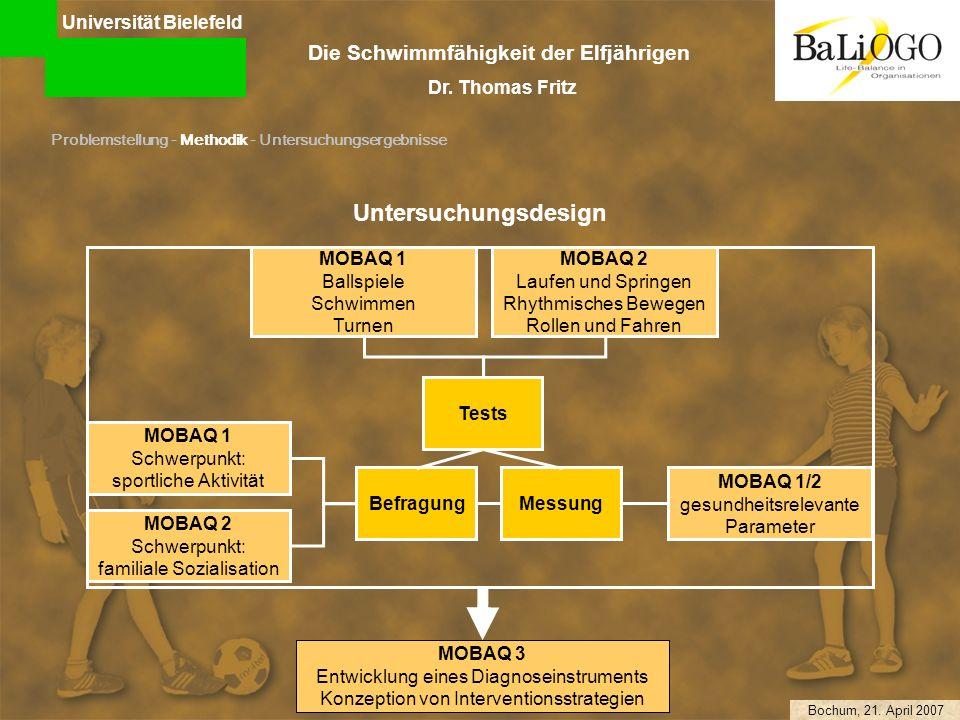 Untersuchungsdesign MOBAQ 1/2 gesundheitsrelevante Parameter MOBAQ 1