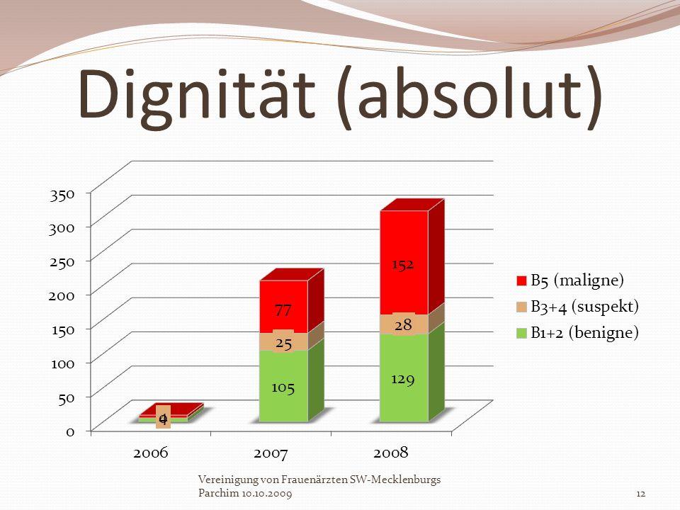 Dignität (absolut) Vereinigung von Frauenärzten SW-Mecklenburgs Parchim 10.10.2009