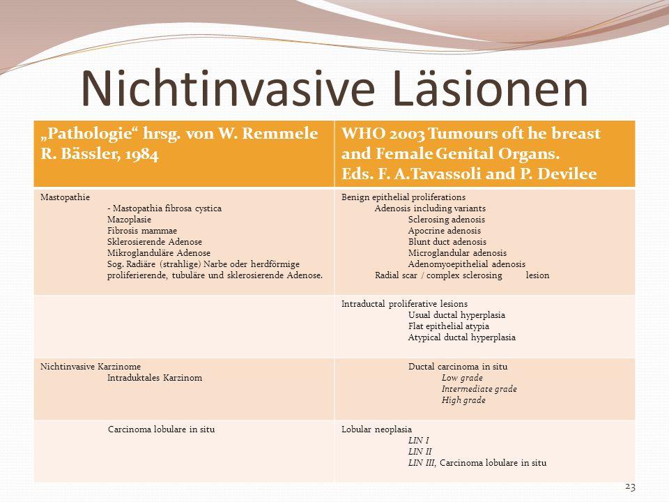 Nichtinvasive Läsionen