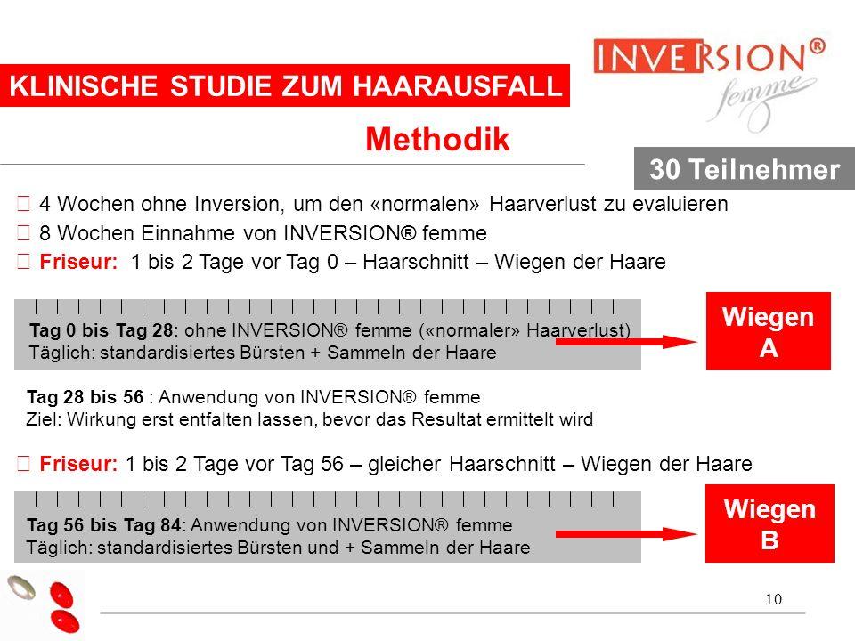 Methodik KLINISCHE STUDIE ZUM HAARAUSFALL 30 Teilnehmer