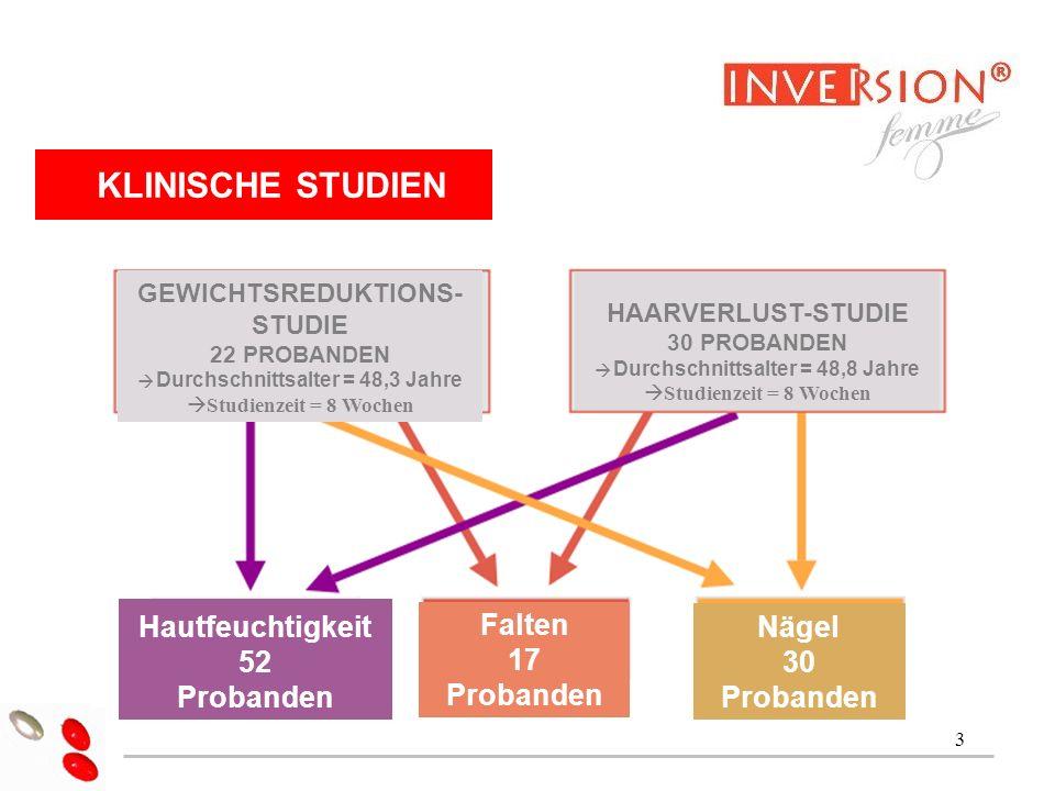 KLINISCHE STUDIEN Dr Alain Jacquet Hautfeuchtigkeit 52 Probanden