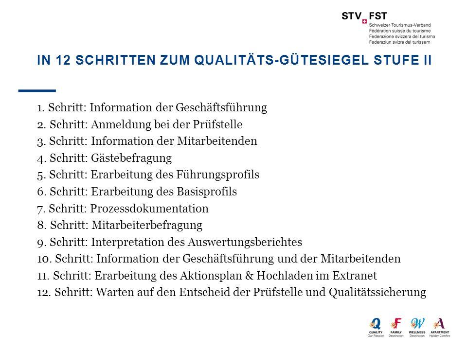 In 12 Schritten zum Qualitäts-Gütesiegel Stufe II