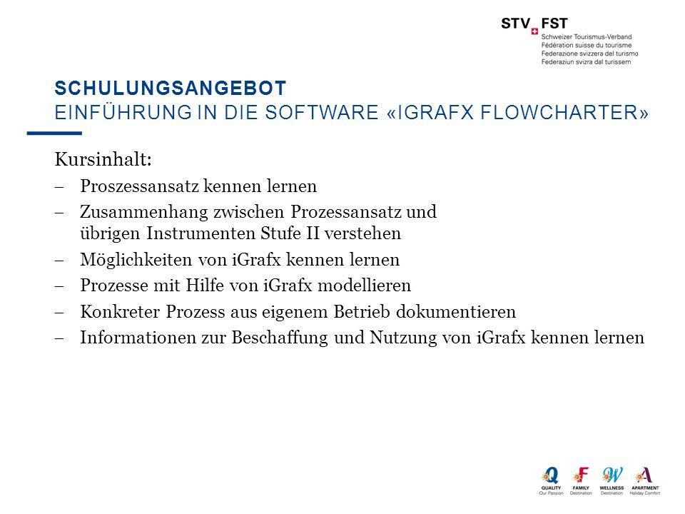 Einführung in die software «igrafx flowcharter»