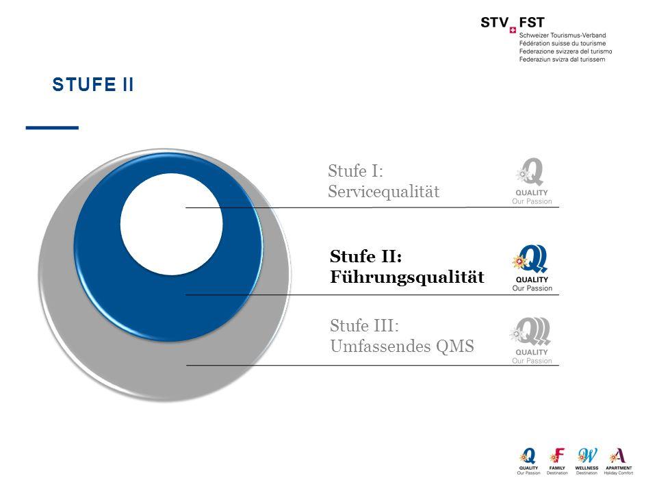 Stufe II Stufe I: Servicequalität Stufe II: Führungsqualität
