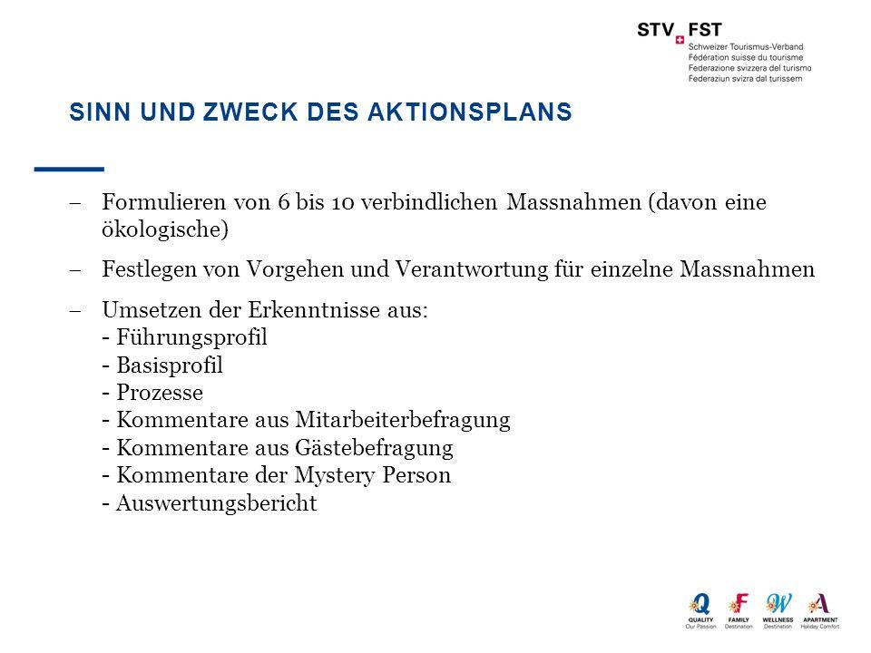 Sinn und Zweck des Aktionsplans