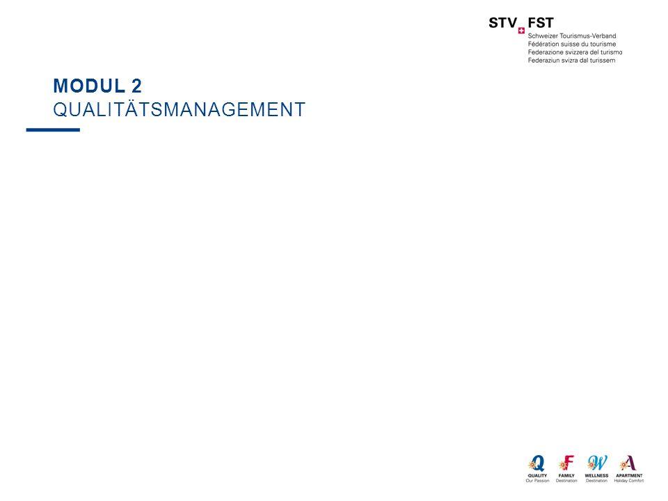 Modul 2 Qualitätsmanagement