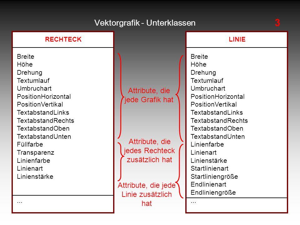 Vektorgrafik - Unterklassen