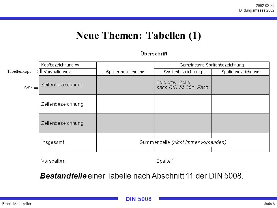 Neue Themen: Tabellen (1)