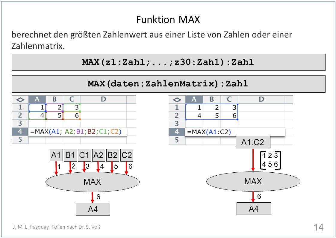 MAX(z1:Zahl;...;z30:Zahl):Zahl MAX(daten:ZahlenMatrix):Zahl