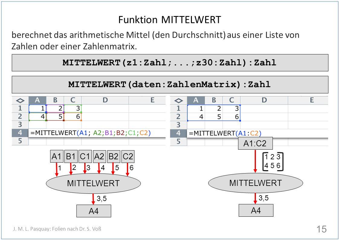 Funktion MITTELWERT berechnet das arithmetische Mittel (den Durchschnitt) aus einer Liste von Zahlen oder einer Zahlenmatrix.