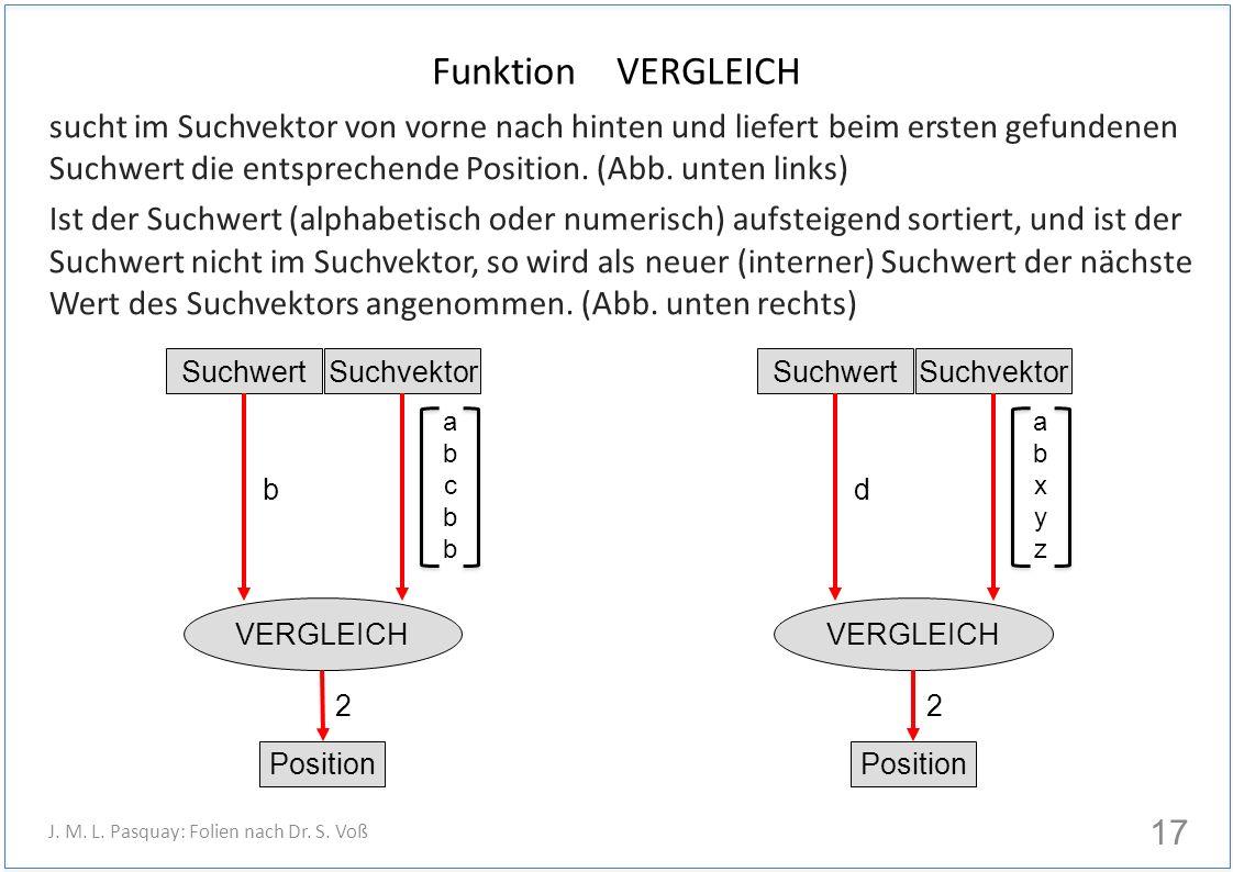 Funktion VERGLEICH