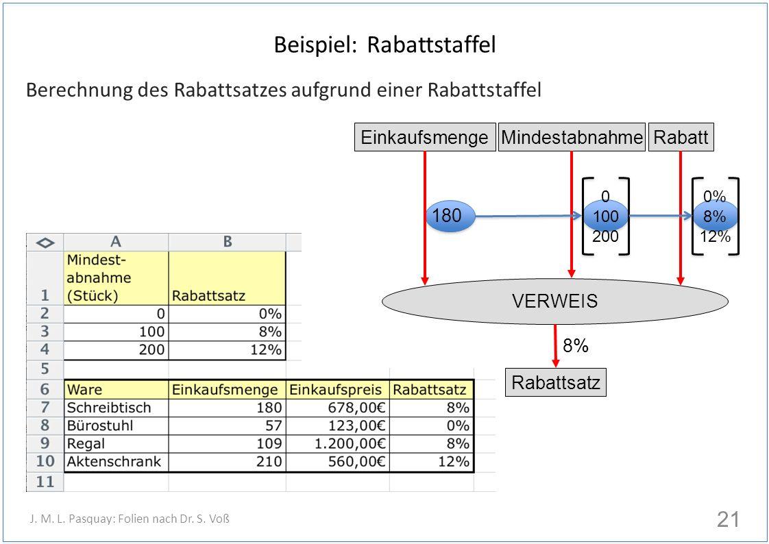 Beispiel: Rabattstaffel