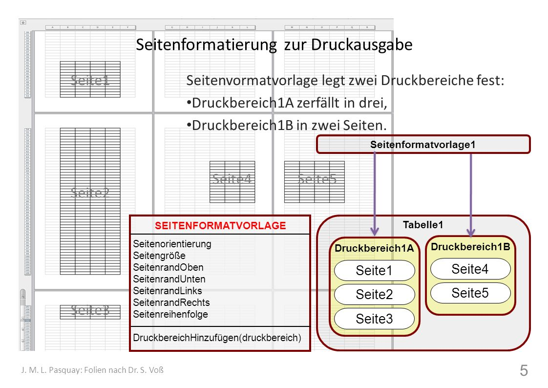 Seitenformatierung zur Druckausgabe