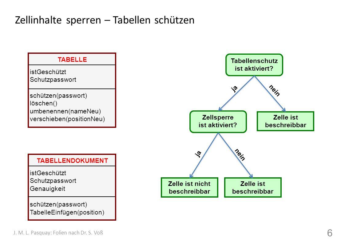 Zellinhalte sperren – Tabellen schützen