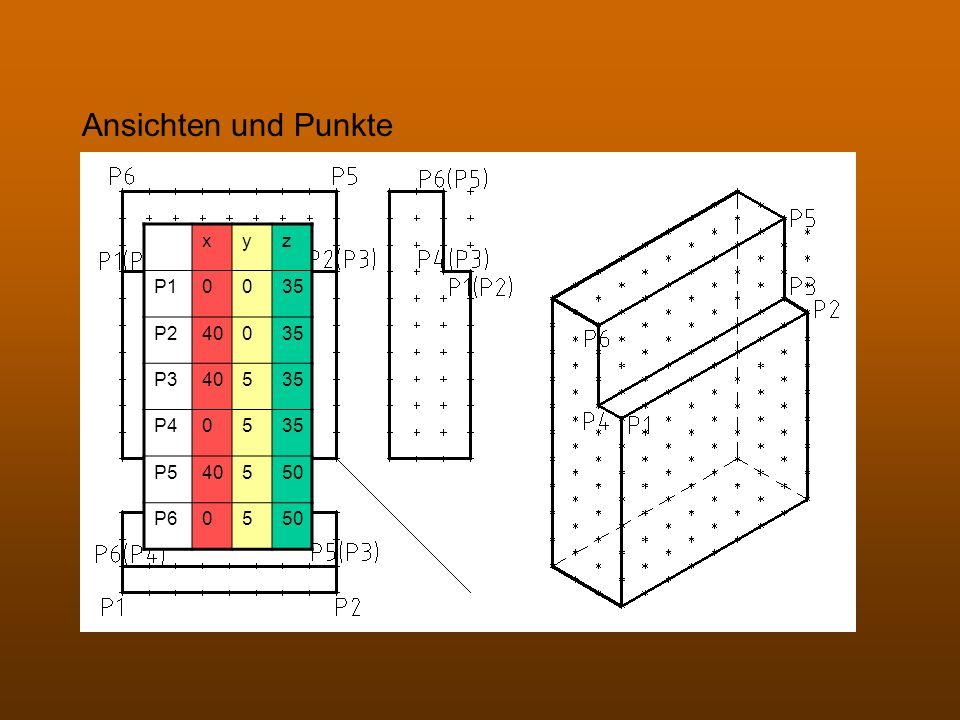 Ansichten und Punkte x y z P1 35 P2 40 P3 5 P4 P5 50 P6