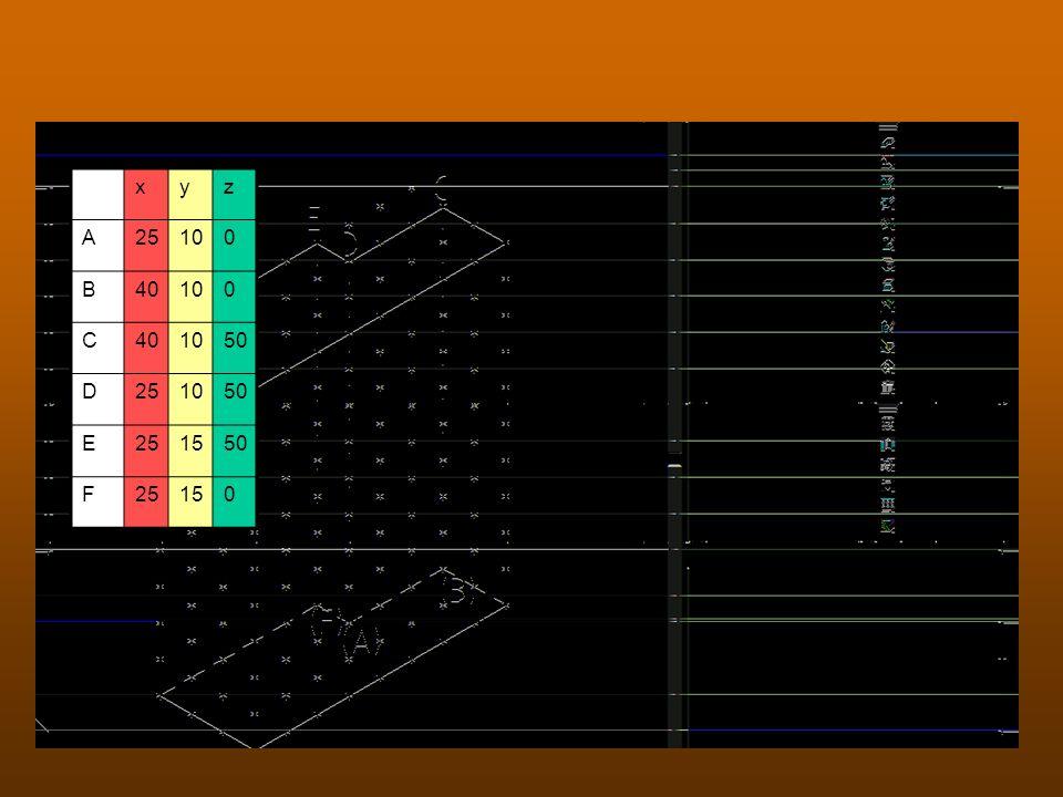 Zeichnen 3.3 x y z A 25 10 B 40 C 50 D E 15 F Drei Ansichten, neue Punkte