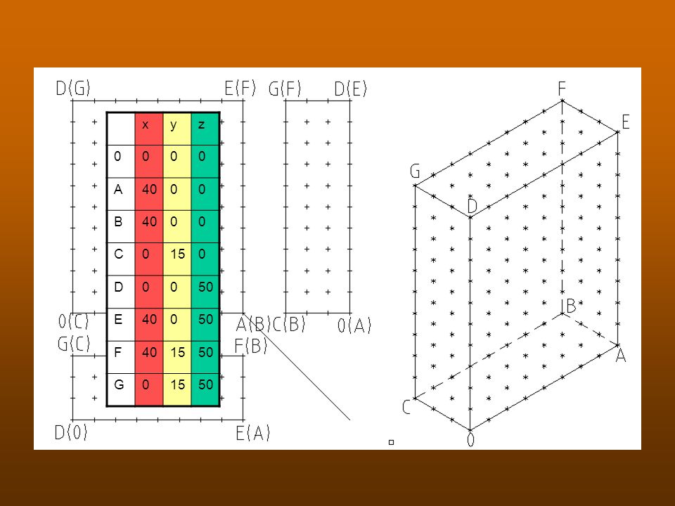 Zeichnen x y z A 40 B C 15 D 50 E F G Raumbild aufzeichnen (Screenshot)
